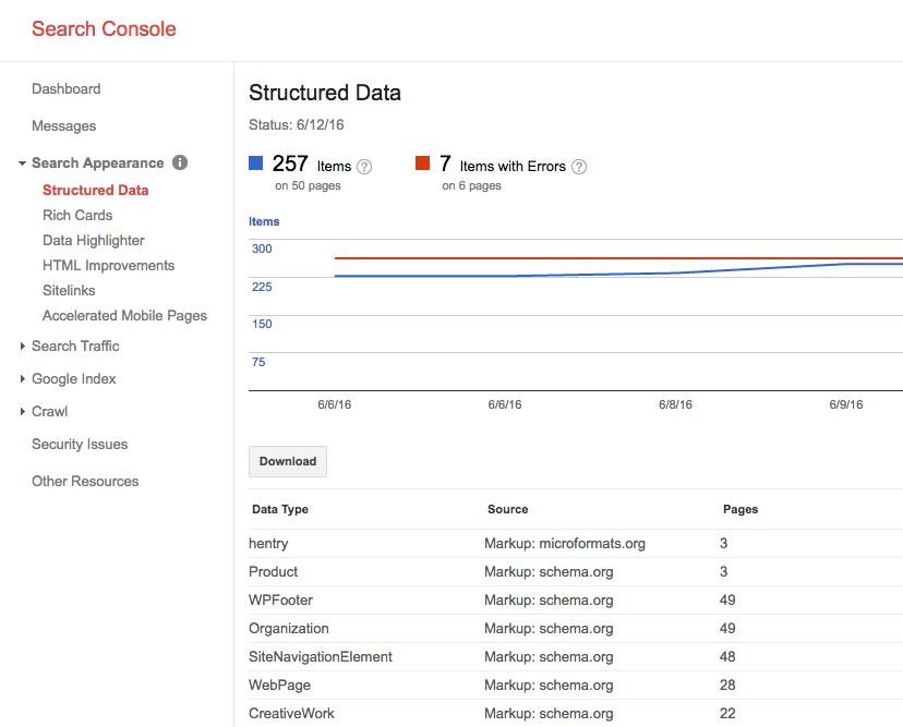 Google Search Console Marketers Delight