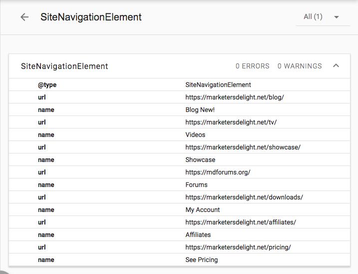 Google Schema validator